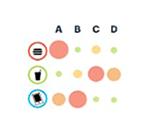 Identify-Behavioral-Segments