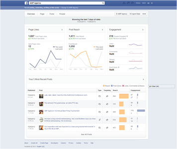 New Facebook Insights Dashboard