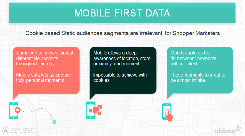 Mobile First Data