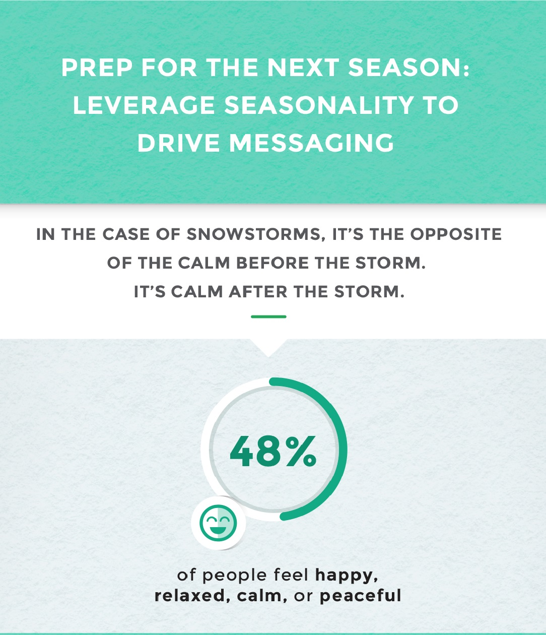 Snowstorms are the New Super Bowl (post-storm)
