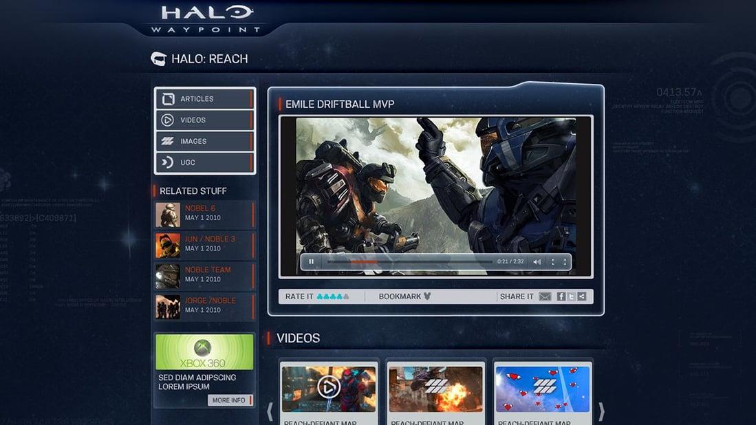 Screenshot of Waypoint Community