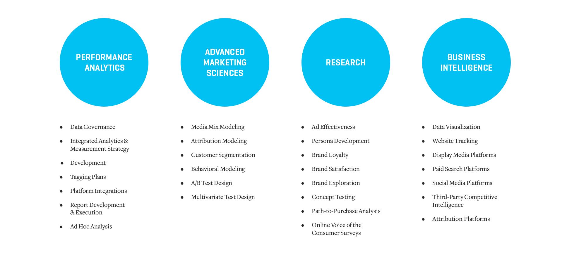 expertise_analytics_visual_01