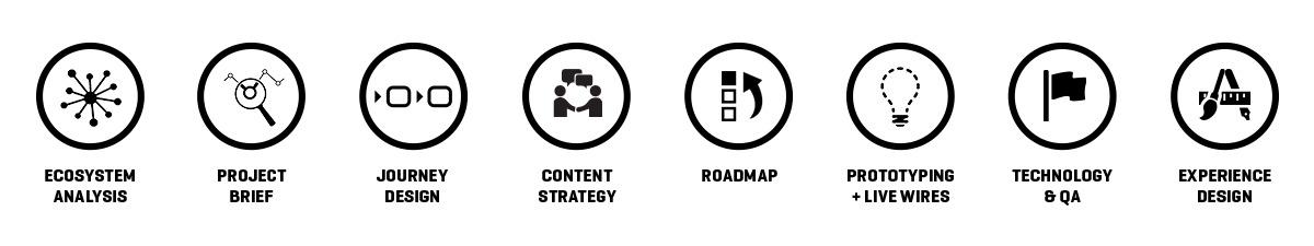 expertise_mobileweb_process_01