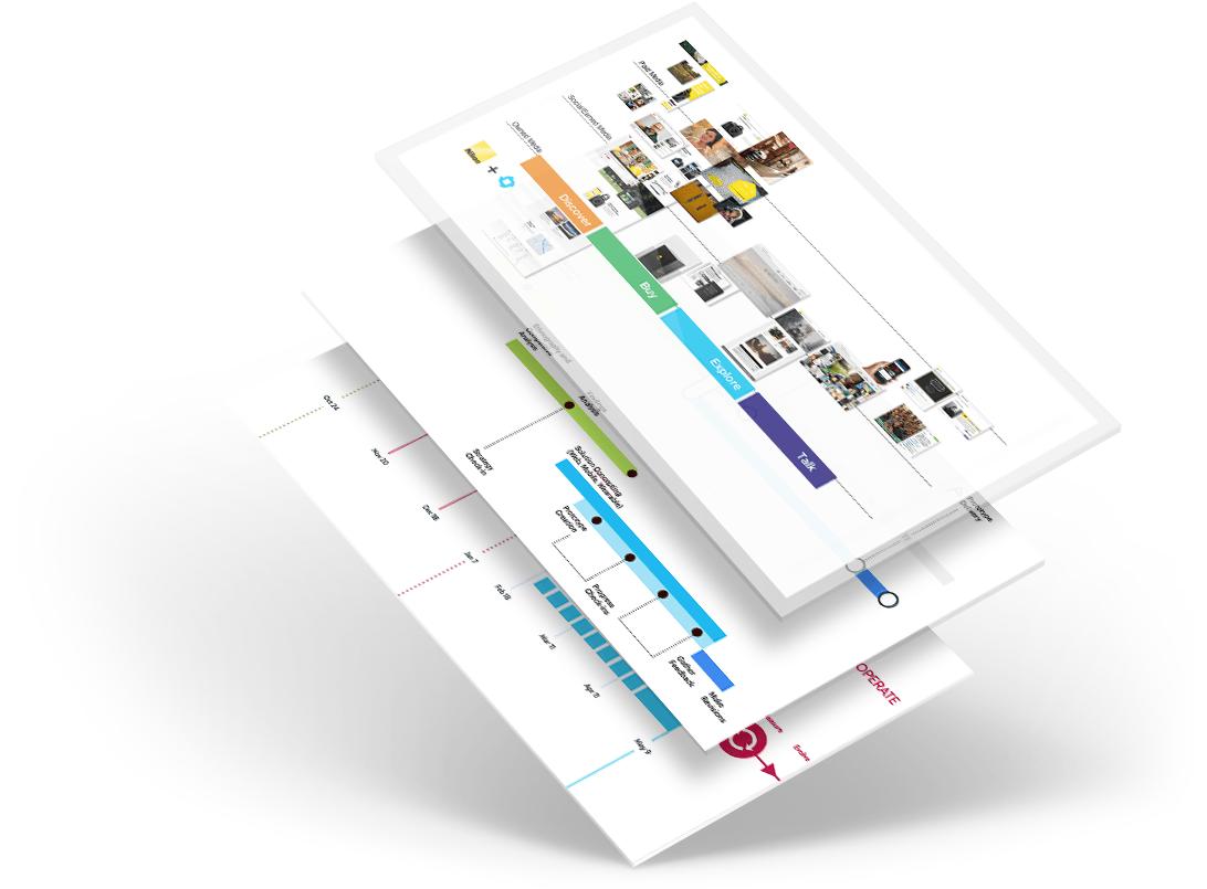 expertise_mobileweb_process_03