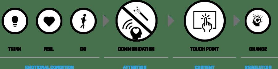 expertise_mobileweb_team-content