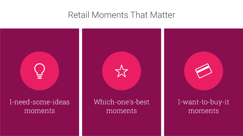 retail-moments-that-matter.png