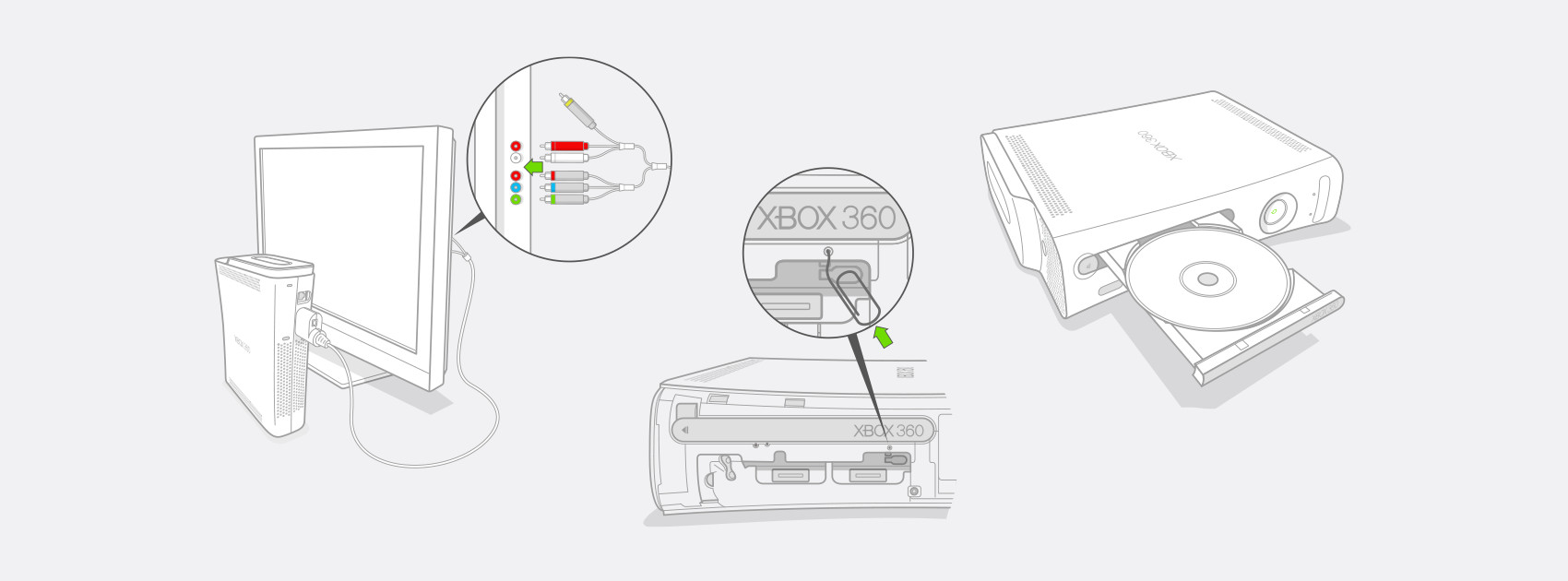 Xbox Step by Step Diagnostic Illustrations