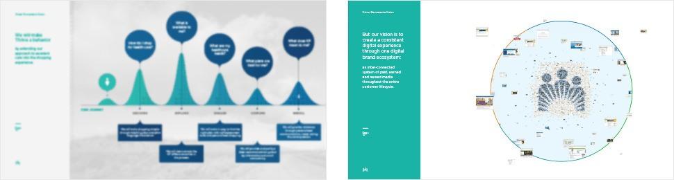 expertise_strategy_ecosystem